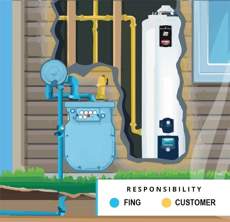 gas-meter-pipeline-responsibility-redraw-2
